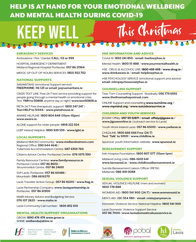 keep well at christmas